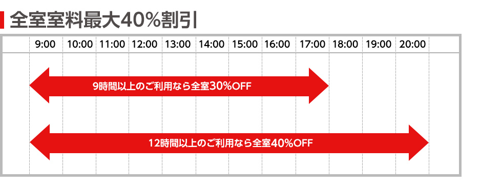 長時間割引最大40%OFF